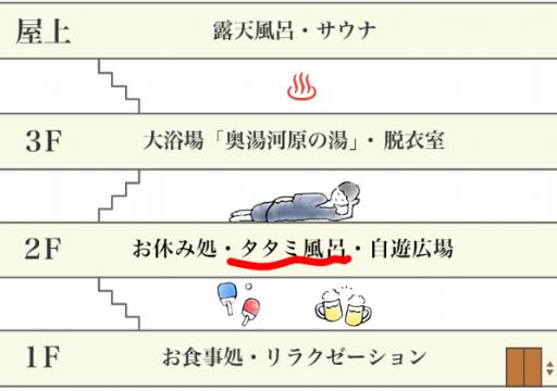 湘南台 らく 館内図