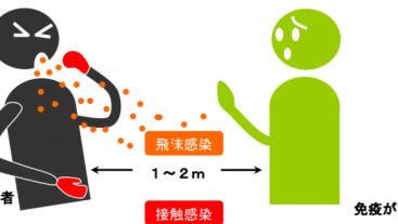 【コロナウイルス感染予防】ステップ2でサウナスパ銭再開!スパ温泉温浴施設やサウナ・銭湯・岩盤浴・共同浴室は大丈夫か!安全面と免疫力の関係性!飛沫と接触感染をしっかり知ろう!予防しつつ楽しむ方法はあるのか!【新型肺炎対策】