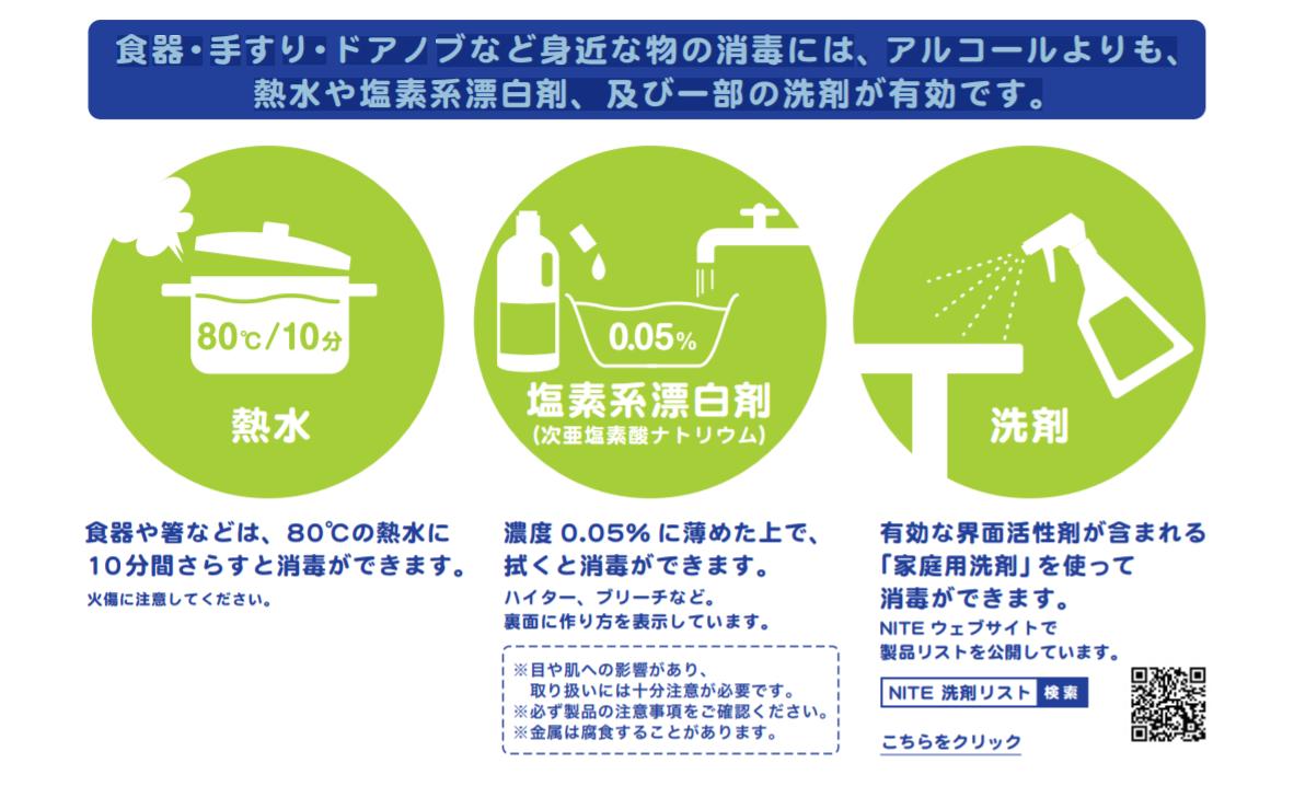 参考:新型コロナウイルス対策ポスター「新型コロナウイルス対策 身のまわりを清潔にしましょう。」