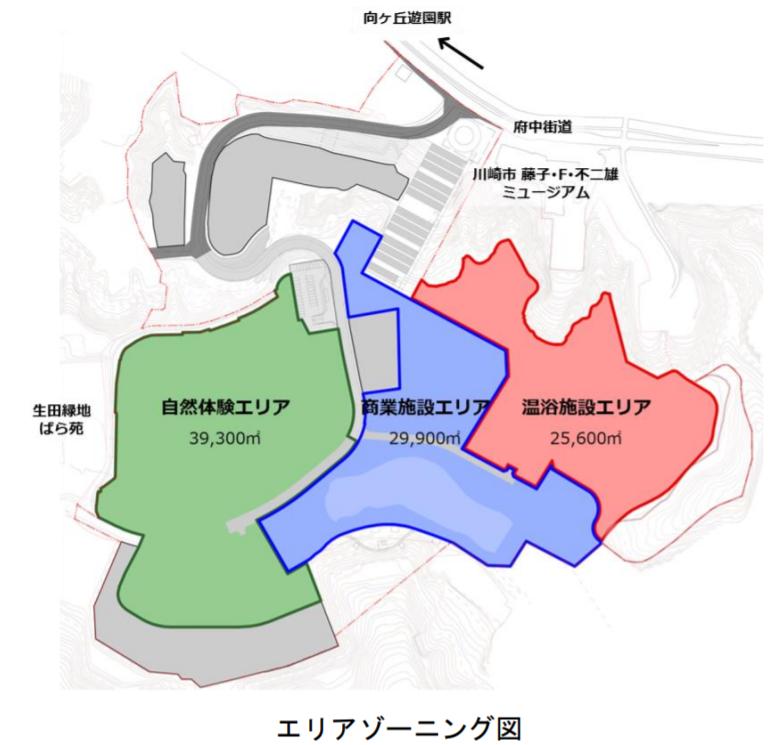 向ヶ丘遊園跡地利用計画の概要
