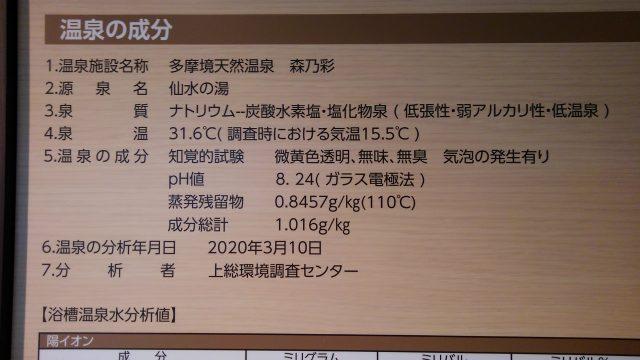 森乃彩_温泉分析表