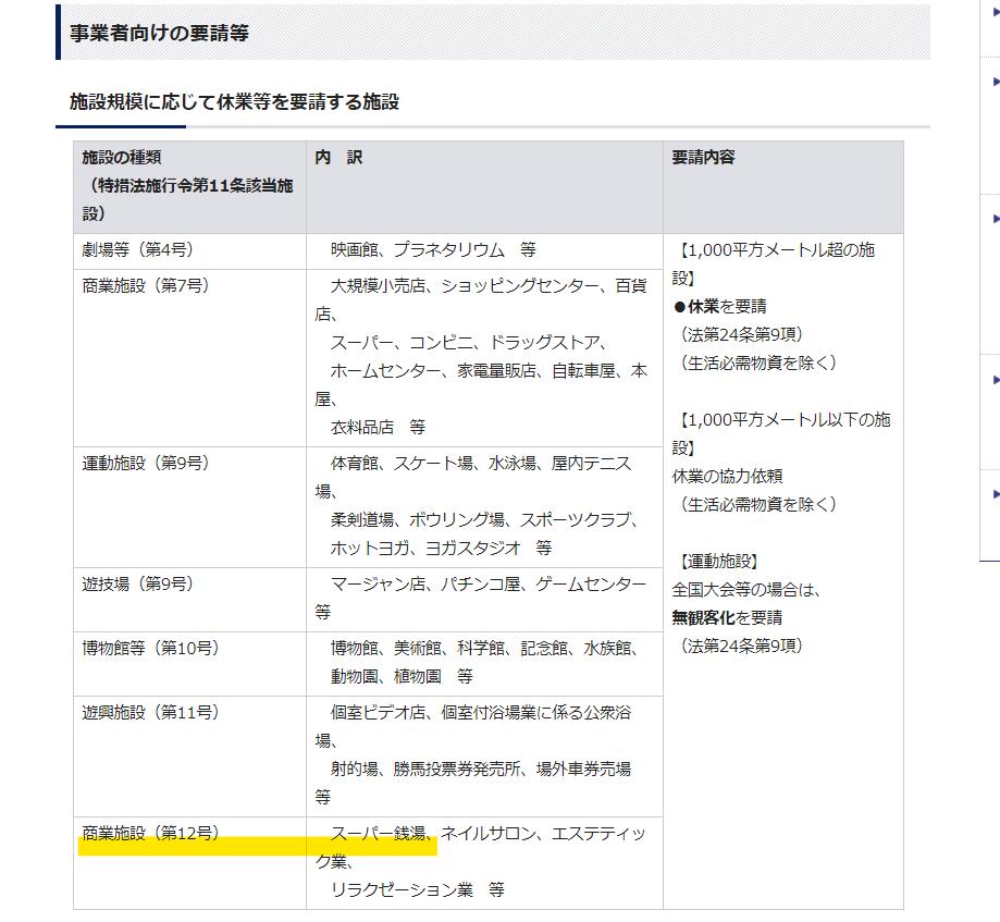 新型コロナウイルス感染拡大防止のための東京都における緊急事態措置等について 東京都防災HP