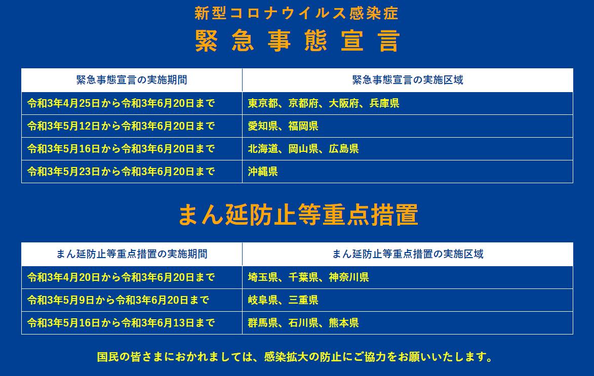 内閣官房HPより5/28更新